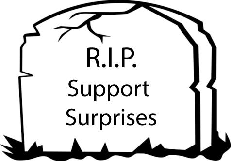R.I.P. Support Surprises